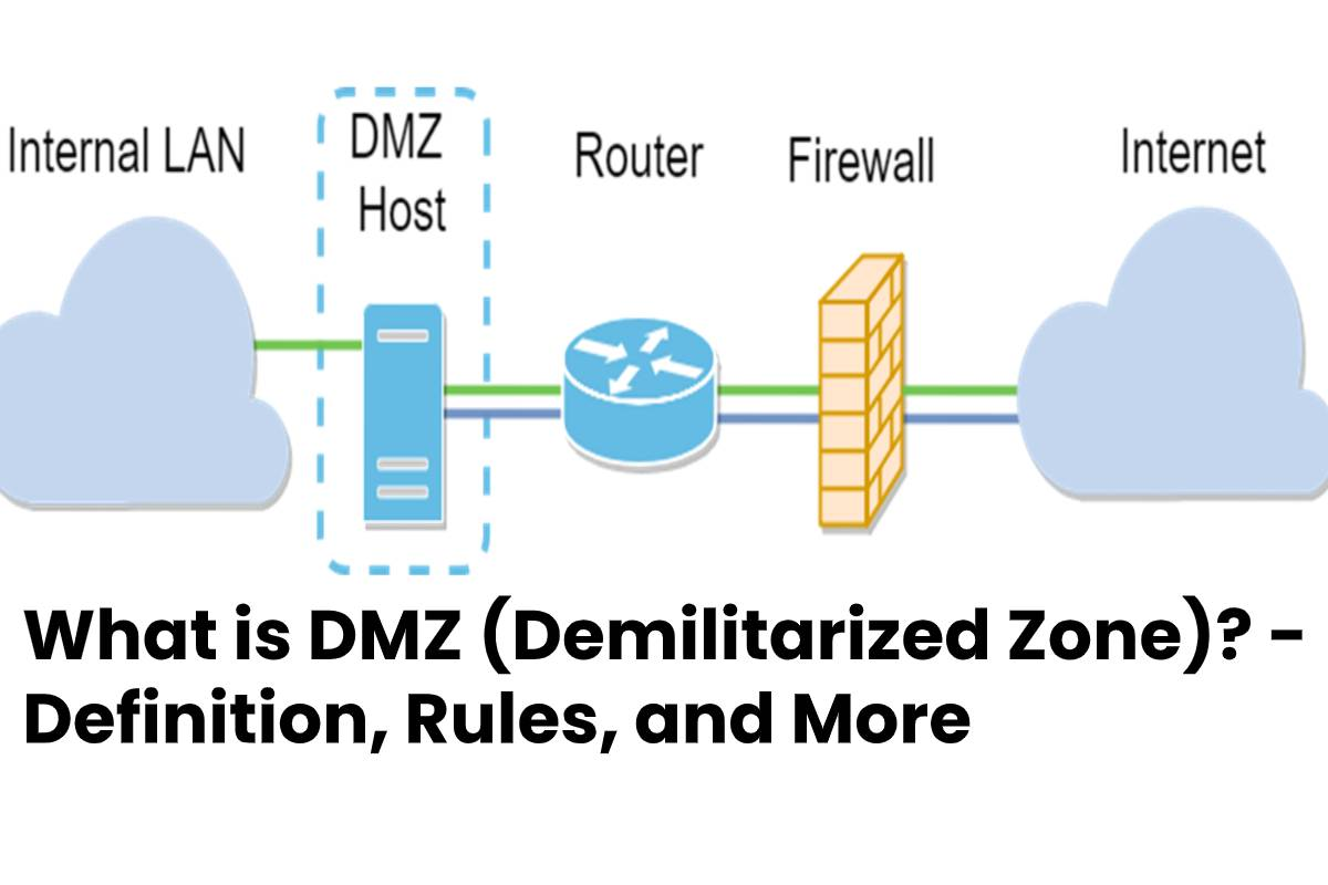 What is DMZ (Demilitarized Zone)? - Definition. Rules. and More