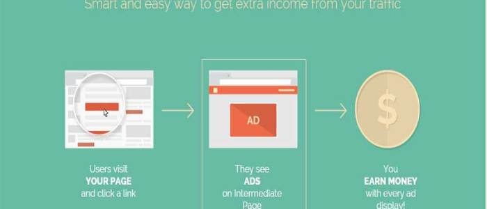 Shorte.st Pop Ads: New Tool to Monetize your Website