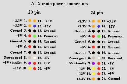 Pc Power Supply Wiring Diagram : 30 Wiring Diagram Images