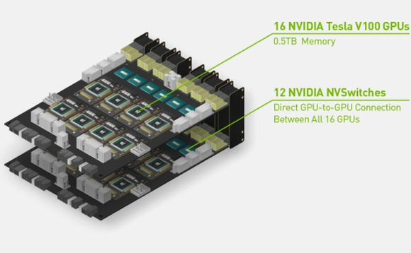 Nvidia announces 'first unified computing platform' for high-performance computing and AI