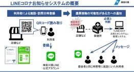 SDB、神奈川県のLINE公式アカウントに「LINEコロナお知らせシステム」を提供