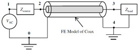 Connecting a 3D Electromagnetic Wave Model to an