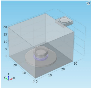 computer simulation of microwave