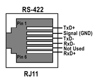 Pinout for rj11 to db9 (rs-422) : electronics