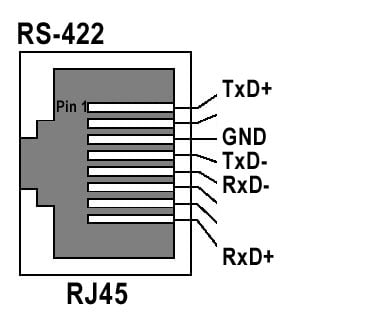 232 To 485 Wiring Diagram Serial Connector, 232, Free