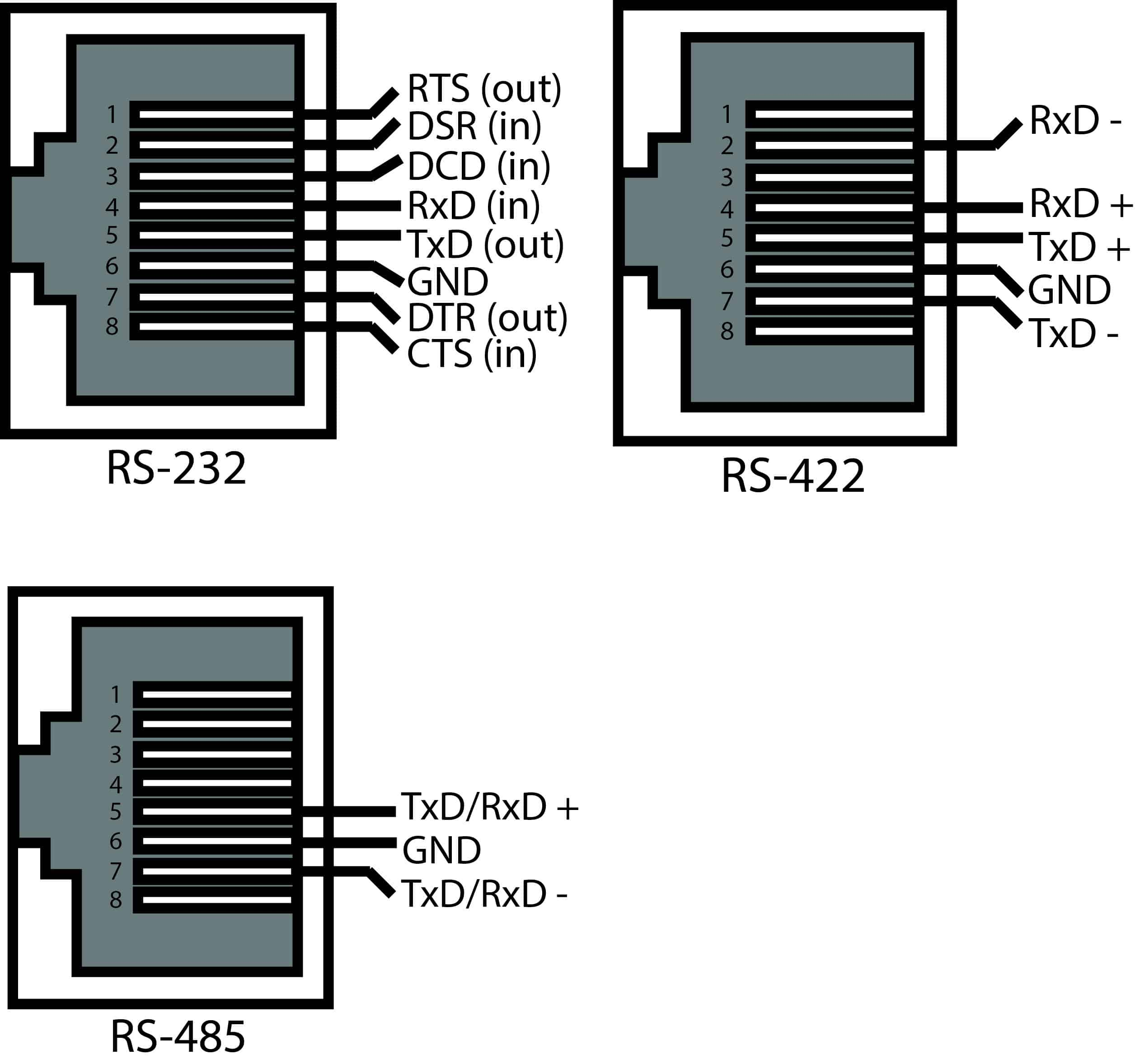 rj45 to rj11 adapter wiring diagram john deere 2440 alternator comtrol devicemaster up 16 modbus