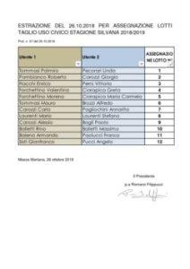 thumbnail of MASSA-2018_04-ASSEGNAZIONE-LOTTI-TAGLIOUSOCIVICO
