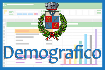 Demografico