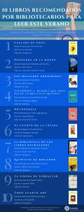 10 libros recomendados por bibliotecarios para leer este verano