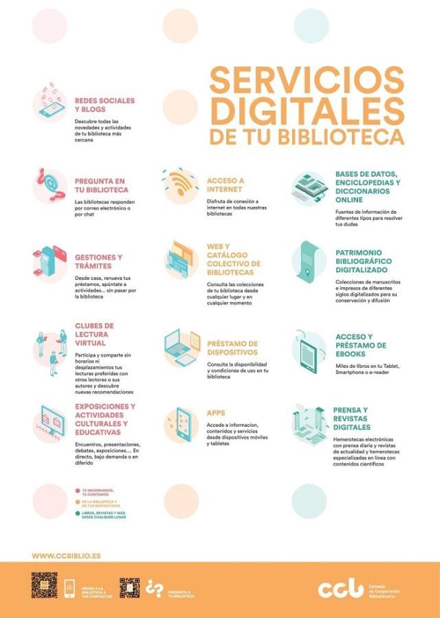 Infografía para promocionar los servicios digitales de tu biblioteca