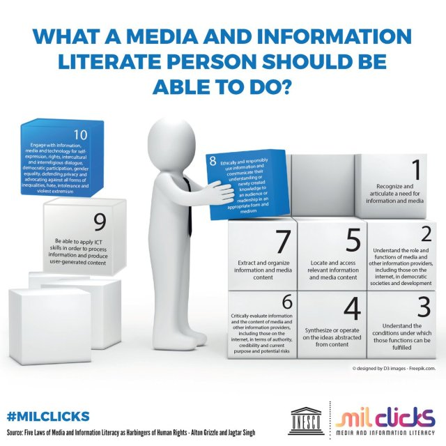 What a media and information literate person should be able to do?