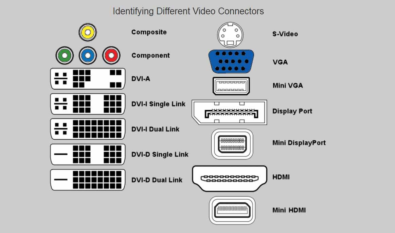 Specification sheet (buy online): DTHVD04 Mecer Active