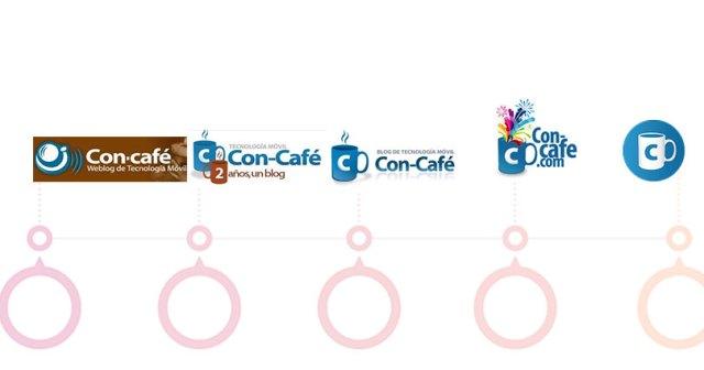 línea del tiempo Con-Café