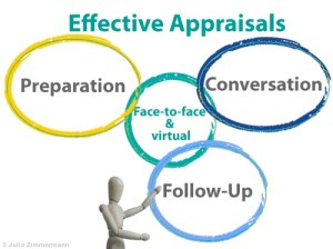 Can annual appraisals be enjoyable even? Part IV