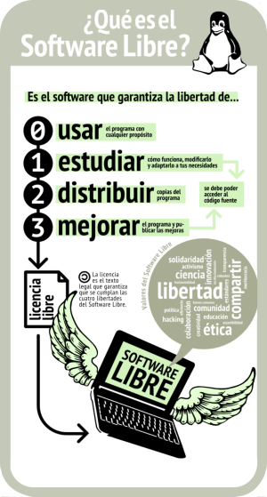 Infografía_Software_Libre