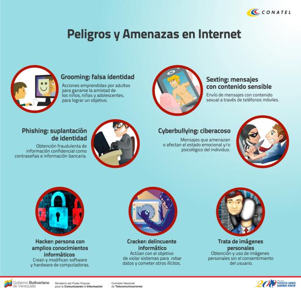 Infografia-Amenazas-Internet