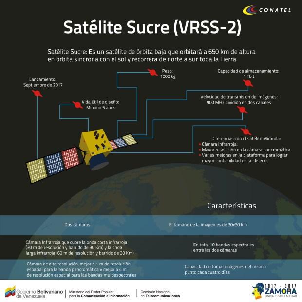 infografia-satelite-redes-sociales