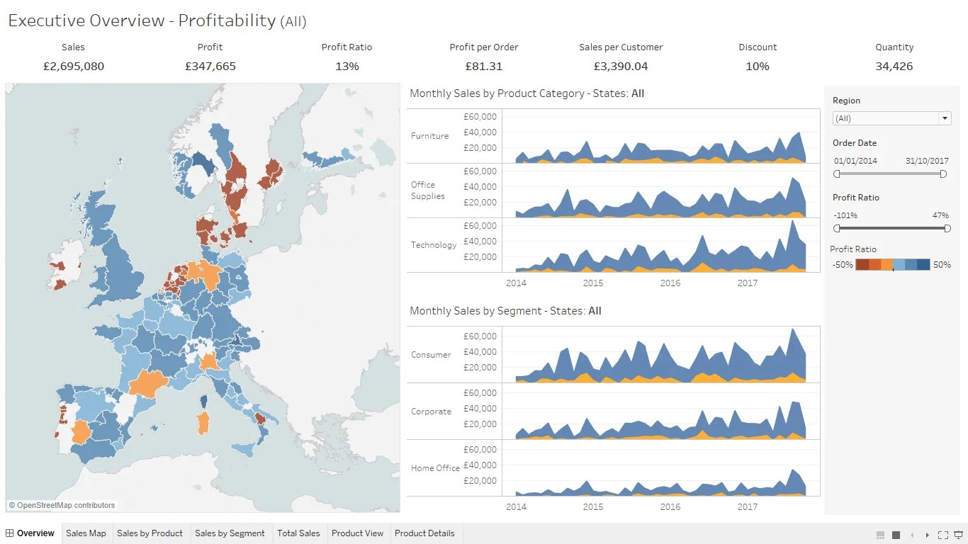 Tableau Top Tips Optimizing Dashboard Space Using Sheet
