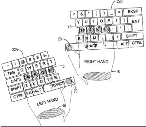 Microsoft Multitouch Keyboard Concept, Potential