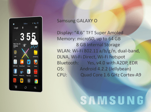 Samsung Galaxy O is a 4.6 Inch Smartphone with Mid to High End Specs