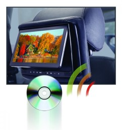 rsd 905m 9 lcd headrest w wireless screencasting and build in  [ 1000 x 1000 Pixel ]