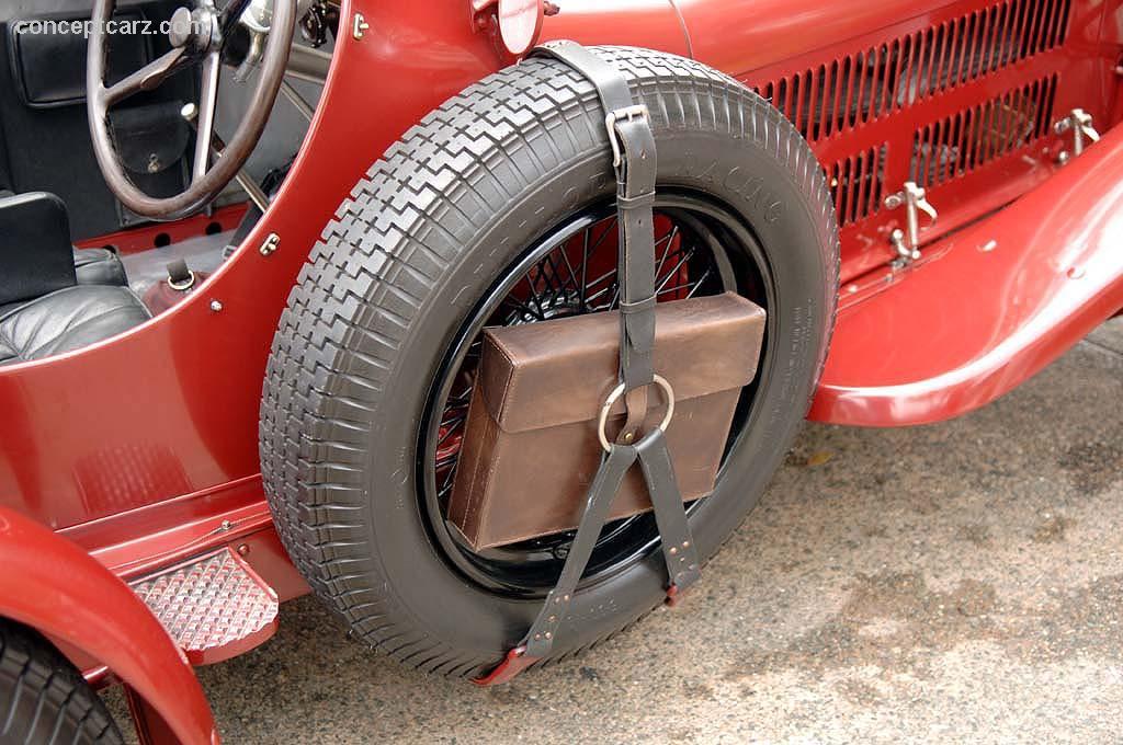1933 Alfa Romeo 8C 2300 Monza Image Photo 112 Of 141