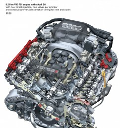 2005 audi a6 engine diagram wiring diagram data today 2005 audi a6 3 2 quattro engine diagram [ 800 x 1131 Pixel ]