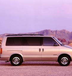 2000 chevy mini van [ 1920 x 1522 Pixel ]