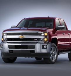 2015 silverado truck bed [ 1920 x 1273 Pixel ]