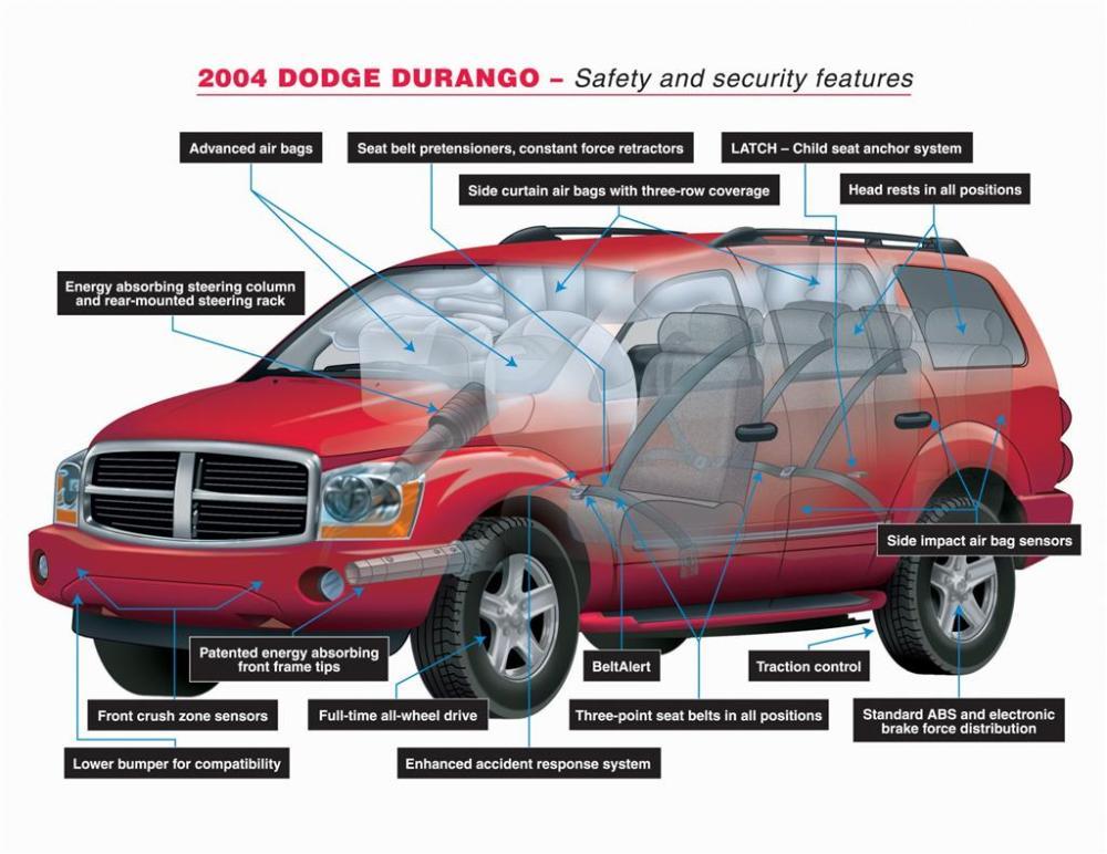 medium resolution of 04 durango rear suspension diagram