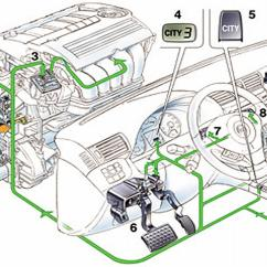 Fiat Doblo Wiring Diagram Network Crossover Cable For Data Site