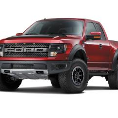 Ford F150 Raptor Technische Daten What Does A Cell Diagram Look Like 2014 F 150 Svt Special Edition News And