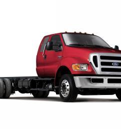 ford f650 super duty truck [ 1920 x 1275 Pixel ]