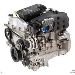 2004 Chevy Trailblazer Engine Diagram 3 Phase 4 Wire Chevrolet V6 Get Free Image About Wiring