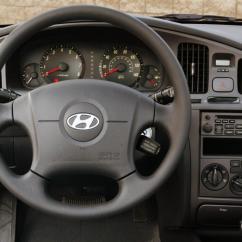 Mg Tf 160 Wiring Diagram G Body Ls Swap 2005 Hyundai Elantra Image Https Conceptcarz