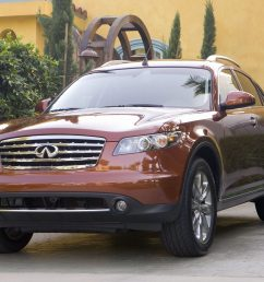 2007 infiniti fx history pictures value auction sales research and news [ 1920 x 1280 Pixel ]