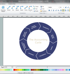 accounting cycle example in conceptdraw diagram p  [ 1366 x 729 Pixel ]