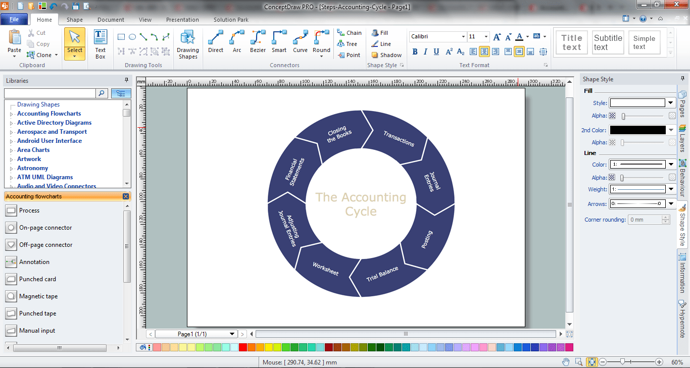 hight resolution of accounting cycle example in conceptdraw diagram p