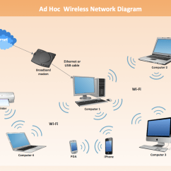 Wireless Network Topology Diagram Residential Electrical Wiring Diagrams Access Point Hotel