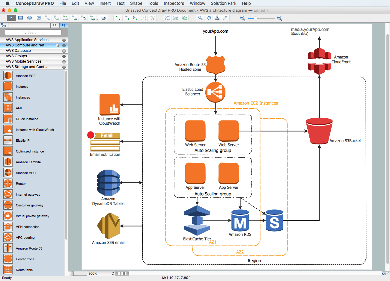 diagramming tool amazon architecture