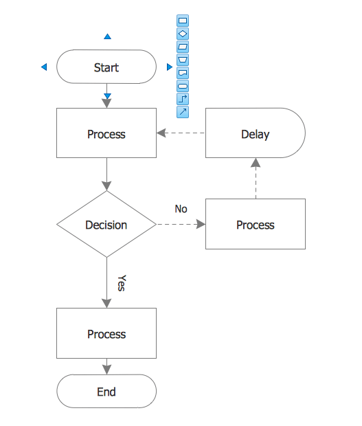 simple flow chart template - April.onthemarch.co