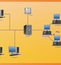 network connection diagram network cable connection diagram network cat6 connection wiring diagram dsl network diagram network [ 1109 x 778 Pixel ]