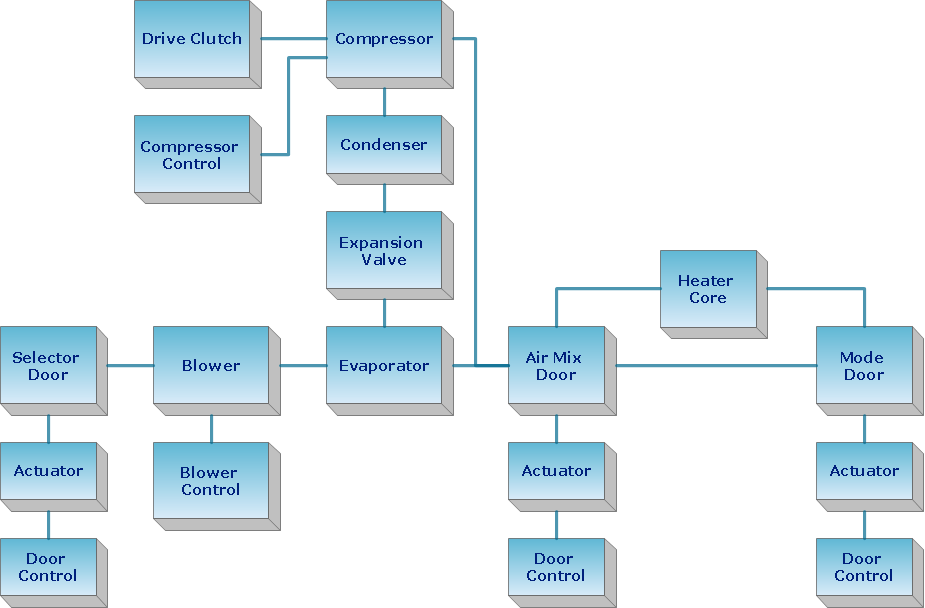 block diagram of hvac system