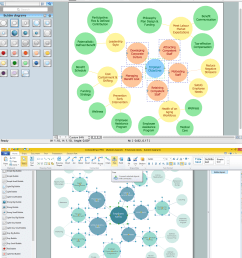 bubble diagrams with conceptdraw pro bubble chart how to make a bubble diagrams in landscape design with conceptdraw pro [ 2030 x 2520 Pixel ]