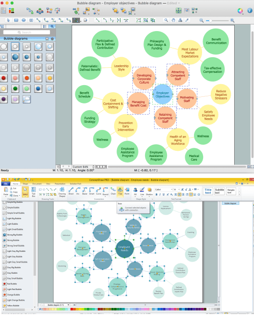 small resolution of bubble diagrams with conceptdraw pro bubble chart how to make a bubble diagrams in landscape design with conceptdraw pro