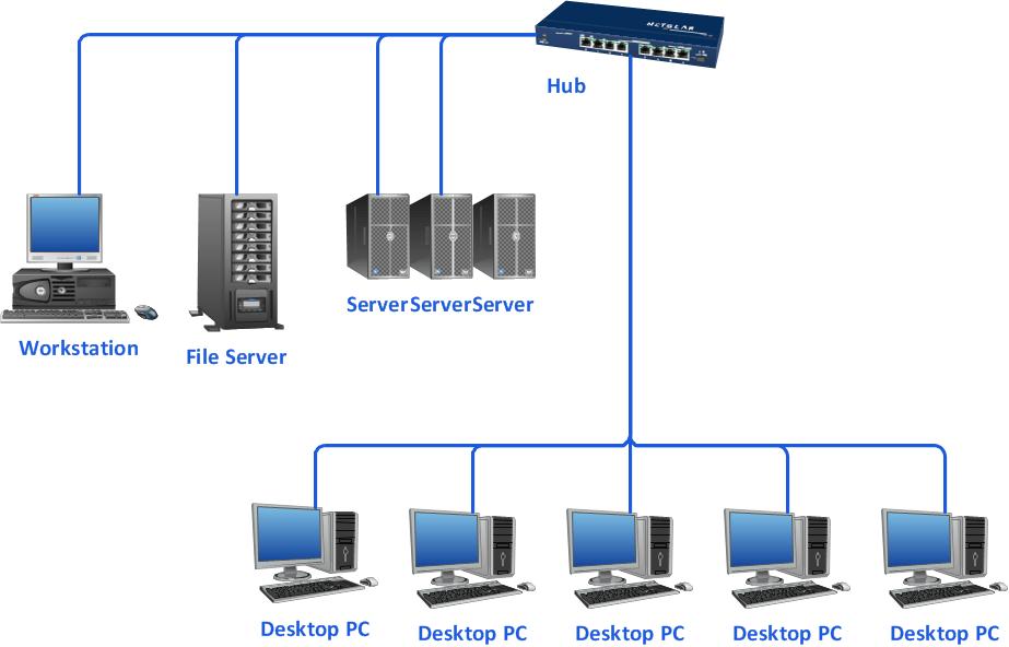 Cartoon Networks Network Diagram Software Logical Network Diagram