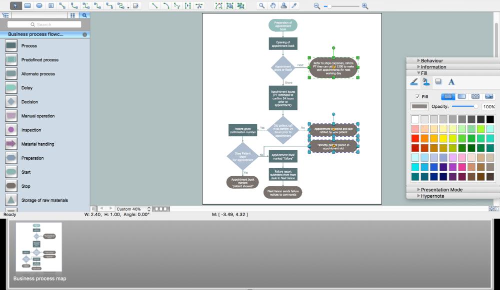 medium resolution of business process flowcharts flowchart symbols process flow diagram workflow diagram flowcvhart maker