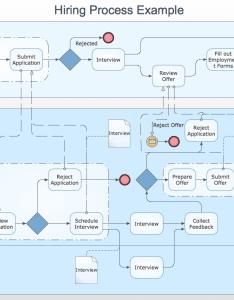 Business process diagrams swim lane diagram hiring example also lanes flowchart examples rh conceptdraw