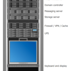 Server Rack Wiring Diagram Triumph Gt6 Hardware Uml Component Conceptdraw Pro Diagramming