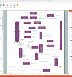 conceptdraw diagram is a powerful diagramming and vector drawing software extended with chemical and process engineering solution from the industrial  [ 1200 x 832 Pixel ]